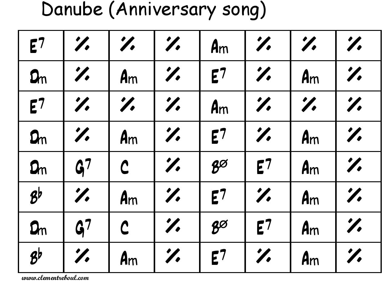 Grille Danube jazz manouche