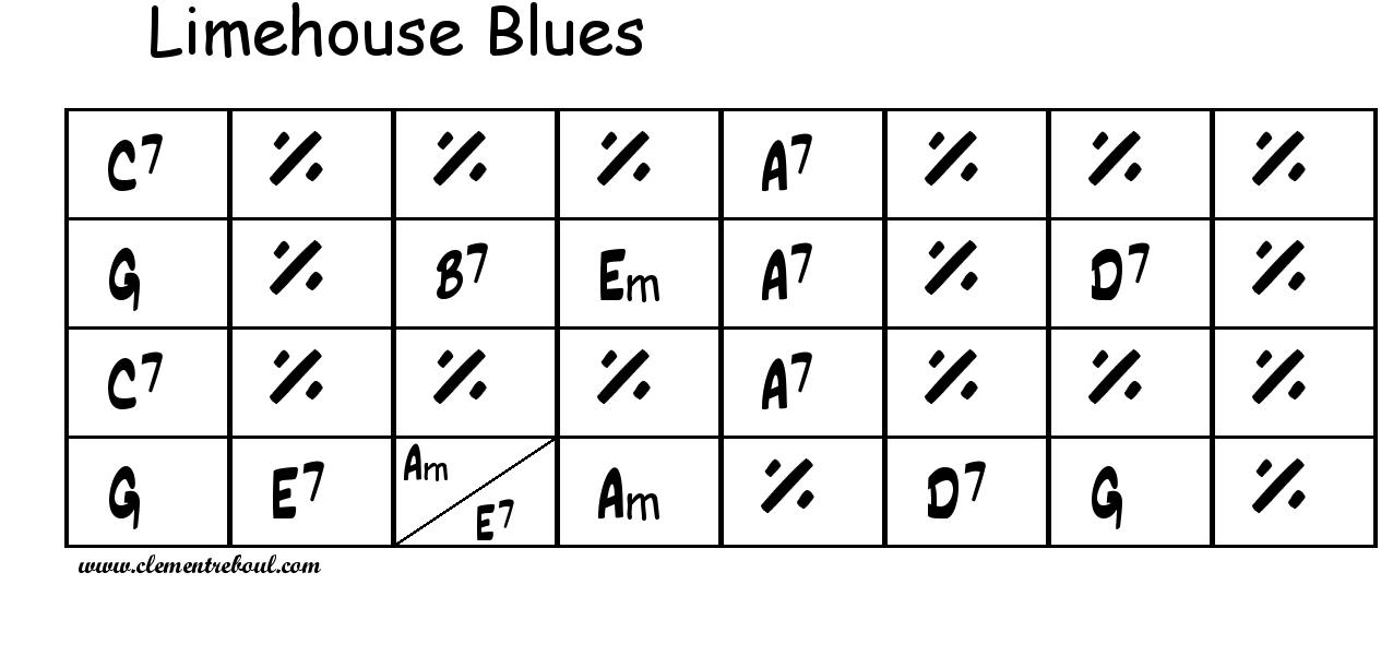 Grille Limehouse blues jazz manouche